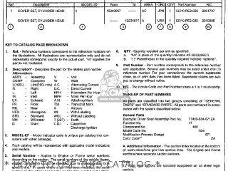 Honda Gl1500c Valkyrie 2000 y Usa California   How To Use This Catalog