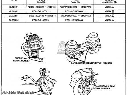 Honda Gl500 Silverwing 1982 c Usa Serial Numbers
