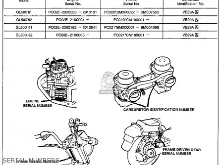 wiring diagram for 1983 honda interstate with Wiring Diagram 1982 Honda Gl500 Get Free Image About on Honda Gl1100 Gold Wing 1980 Usa Serial Numbers Schematic Partsfiche additionally Honda Gl1100 Goldwing Wiring Schematics Free together with Goldwing Engine Diagram also Honda Gl1100 Gold Wing 1980 A Usa Meter Schematic Partsfiche together with Viewtopic.