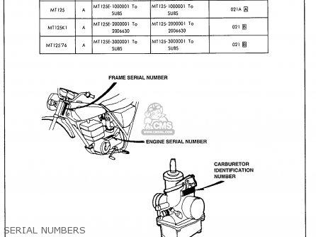 Honda Mt125 Elsinore 1974 Mt125k0 Usa Serial Numbers