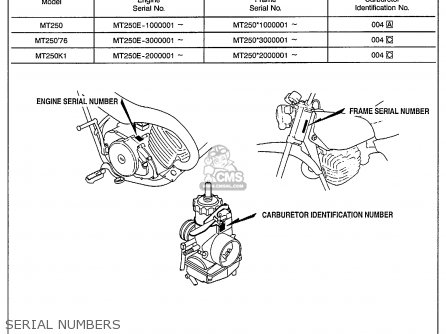 1974 Ford F150 Wiring Diagram on 1974 corvette wiring diagram