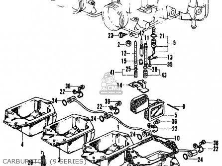 saab clutch diagram ktm clutch wiring diagram