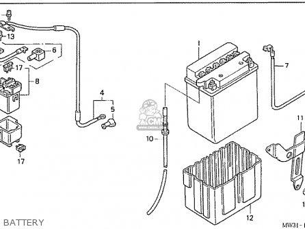 Honda Nas750m Rc39 Japanese Domestic Battery
