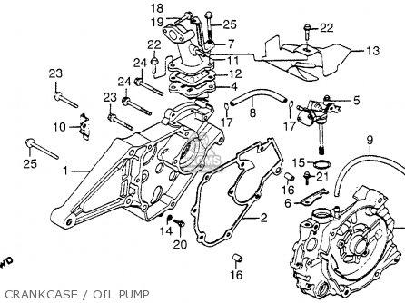Honda Nn50md Gyro 1984 E Usa Parts Lists And Schematics