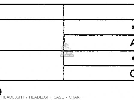 Honda Nu50 Urban Express 1983 d Usa Headlight   Headlight Case - Chart