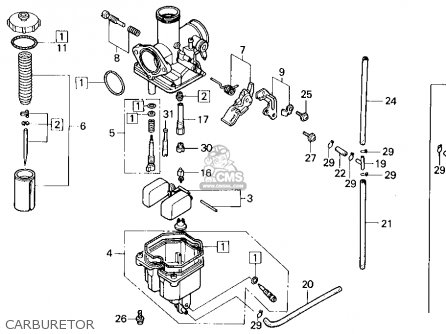honda nx125 wiring diagram blog about wiring diagrams rh clares driving co uk Honda Ns125 Honda Grom 125 2018