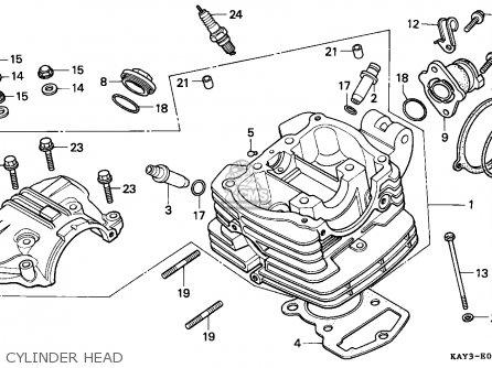 Honda NX125 TRANSCITY 1989 (K) ITALY parts lists and schematicsCmsnl.com