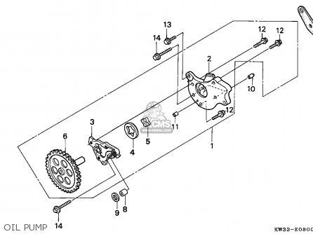 Honda Nx250 Dominator 1989 K Germany Parts Lists And Schematics