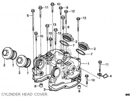 Honda Nx650 Dominator 1995 S England Parts Lists And Schematics