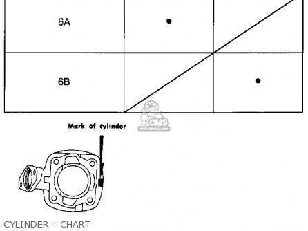 Honda Sb50 Es Elite E 1988 j Usa Cylinder - Chart