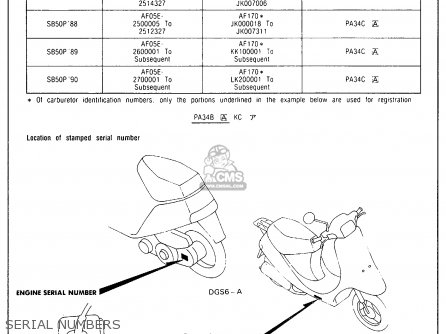 Honda Sb50 Es Elite E 1988 j Usa Serial Numbers