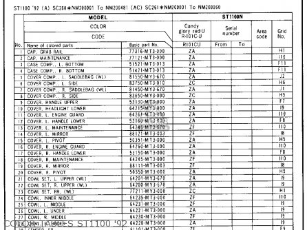 Honda St1100 1991 m Usa California Color Tables St1100 92