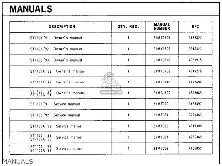 Honda St1100 1991 m Usa California Manuals