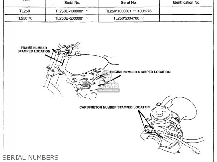 Honda Tl250 Trials 1975 Tl250k0 Usa Serial Numbers