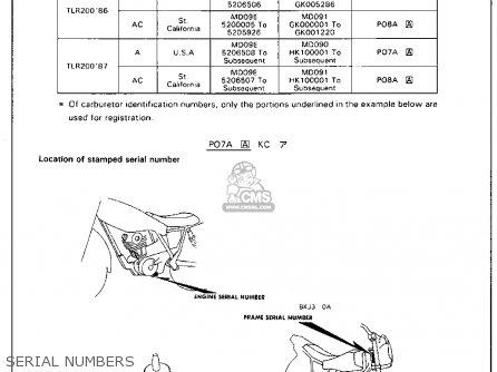 Honda Reflex Carburetor Diagram