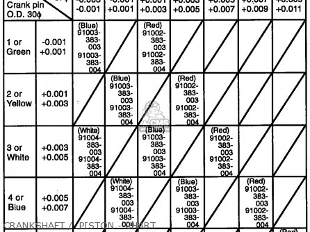 Honda Trx125 Fourtrax 125 1986 g Usa Crankshaft    Piston - Chart
