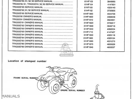 Honda Trx200d 1992 Usa Manuals