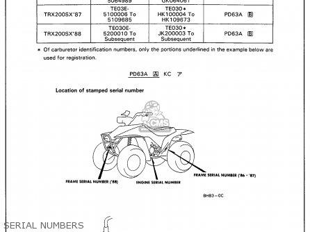 Honda Trx200sx Fourtrax 200sx 1988 j Usa Serial Numbers