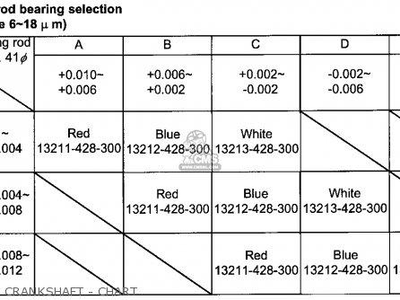 Honda Trx250 Fourtrax 250 1987 h Usa Crankshaft - Chart