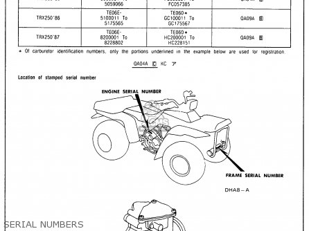 Honda Trx250 Fourtrax 250 1987 Usa Serial Numbers
