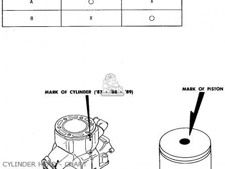 honda trx250r fourtrax 250r 1986 g usa parts lists and schematics rh cmsnl com 86 trx250r wiring diagram 1987 trx250r wiring diagram
