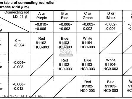 Honda Trx250x Fourtrax 250x 1992 n Usa Crankshaft - Chart