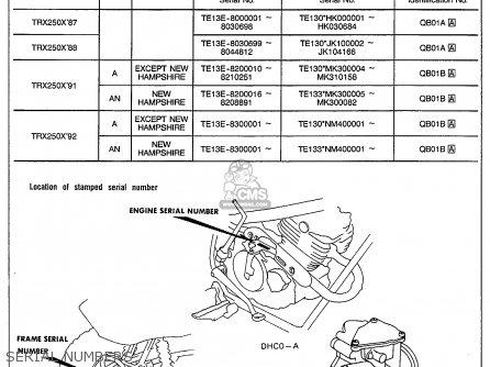 Honda Trx250x Fourtrax 250x 1992 n Usa Serial Numbers