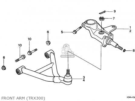 Mesmerizing Honda Trx250r Wiring Diagram Photos Best Image