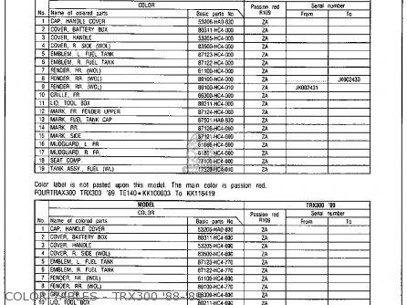 Honda Trx300 Fourtrax 300 1988 j Usa Color Tables - Trx300 88-89