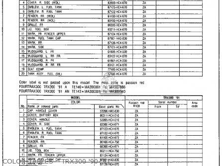 Honda Trx300 Fourtrax 300 1988 j Usa Color Tables - Trx300 90-91