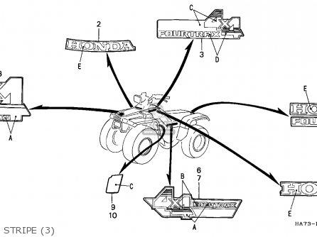Honda Trx350 Fourtrax 1987 H Canada Mk Parts Lists And Schematics
