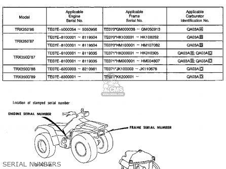 Honda Trx350 Fourtrax 4x4 1986 g Usa Serial Numbers