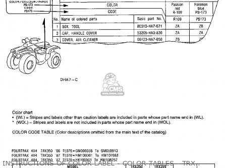Honda Trx350 Fourtrax 4x4 1986 Usa Instructions Of Color Label - Color Tables - Trx350