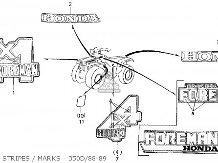 99 Jeep Grand Cherokee Crank Sensor Location likewise 89 Honda 350 Fourtrax Wiring Diagram furthermore P 0900c152800ad9ee furthermore 2000 Honda Prelude Firing Order Diagram likewise Toyota 4 7 Engine Review. on 89 civic fuse box