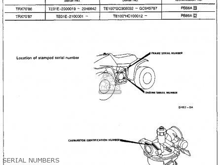 honda trx70 fourtrax 70 1986 g usa parts list. Black Bedroom Furniture Sets. Home Design Ideas