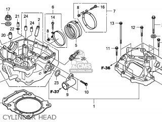Honda TRX700XX 2009 (9) AUSTRALIA parts lists and schematics on