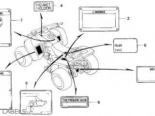 honda trx90 fourtrax 90 1993  p  usa parts list partsmanual partsfiche Ford Wiring Harness Kits Truck Wiring Harness