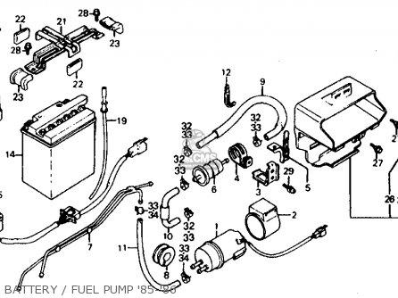 83 Honda Shadow Vt750 Main Fuse Box Location