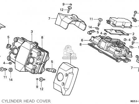 Honda VF750C MAGNA 1996 (T) AUSTRIA / KPH parts lists and ...