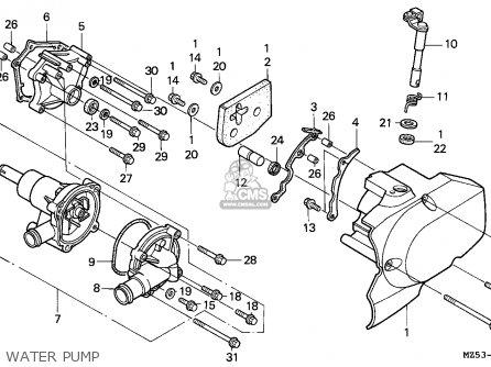 Honda VF750C MAGNA 1997 (V) AUSTRIA / KPH parts lists and ...
