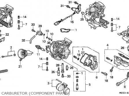 honda vf750c magna 1997 (v) france / kph parts list ... 1997 honda foreman wiring diagram 1997 honda magna wiring diagram