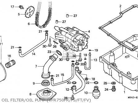 86 Honda Magna 750 Wiring Diagram