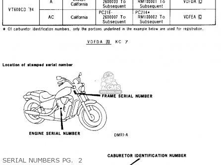 honda vt600c shadow vlx 1994 r usa serial numbers pg2_mediumhu0290serial2_8ef7 95 honda shadow vlx 600 wiring diagram 95 find image about,Vlx Honda Shadow Wiring Diagram