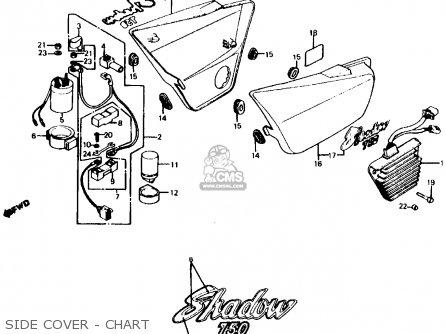 Honda Vt750c Shadow 1983 d Usa Side Cover - Chart