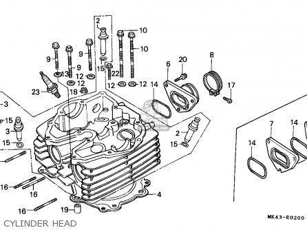 Honda XBR500 1985 (F) SWEDEN parts lists and schematics on