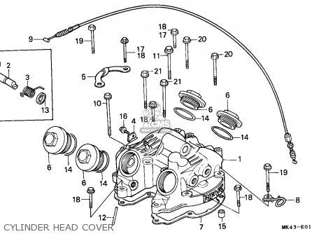 honda xbr 500 wiring diagram manual transmission clutch pedal diagram clutch safety 2008 honda foreman 500 wiring diagram