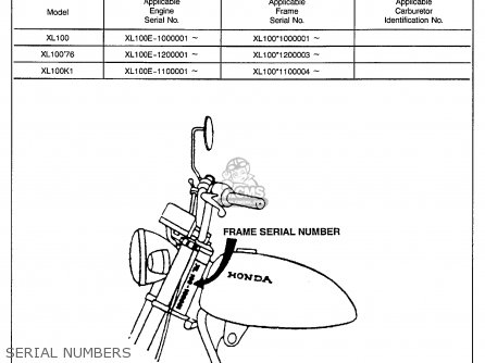 Honda Xl100 K0 Usa Serial Numbers