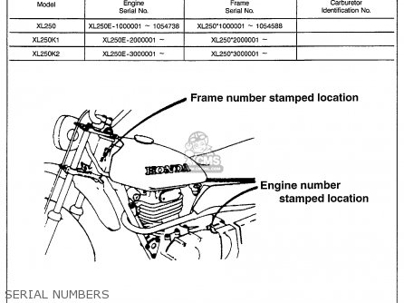 1975 Dodge Wiring Diagram