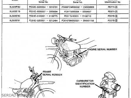 honda-xl500s-1979-z-usa-serial-numbers_mediumhu0123serial_5a86 Xl S Wiring Diagram on motor diagrams, honda motorcycle repair diagrams, pinout diagrams, smart car diagrams, internet of things diagrams, led circuit diagrams, gmc fuse box diagrams, electrical diagrams, switch diagrams, troubleshooting diagrams, lighting diagrams, battery diagrams, friendship bracelet diagrams, transformer diagrams, sincgars radio configurations diagrams, series and parallel circuits diagrams, hvac diagrams, electronic circuit diagrams, engine diagrams,