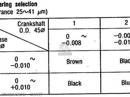 Honda Xl600v Transalp 1989 k Usa Crankcase - Chart